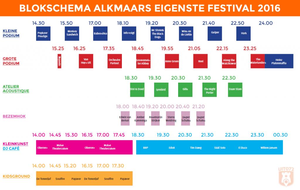 Blokkenschema Alkmaars Eigenste 2016