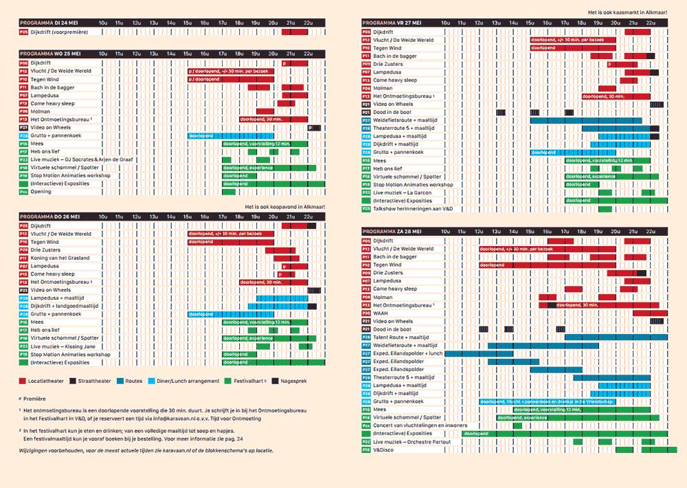 Karavaan blokkenschema (PDF)